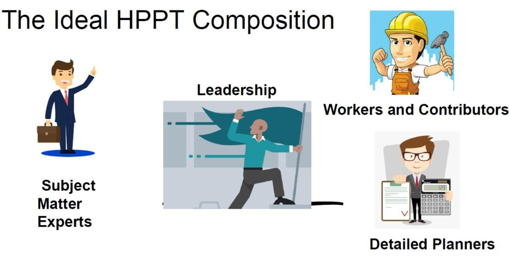 This image displays the Ideal High-Performance Project Team candidate attributes through cartoon imagery.  Subject Matter Expert, Leadership, Detailed Planners, Workers and Contributors